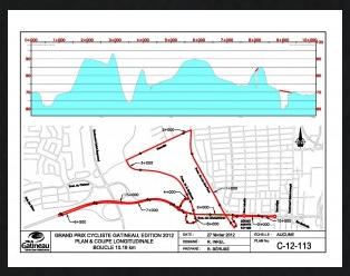 Gatineau Park race map